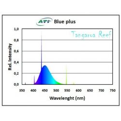 ATI Blue Plus 54w