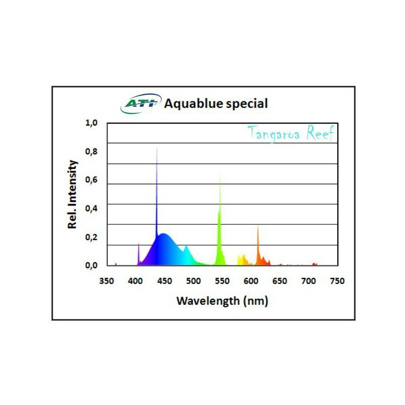 ati-aquablue-special-24w.jpg