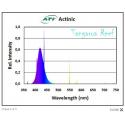 ATI Actinic 39w