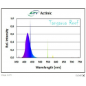 ATI Actinic 54w