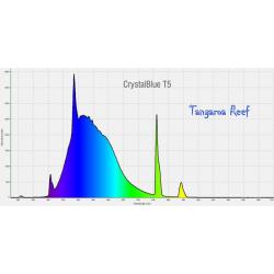 CrystalBlue