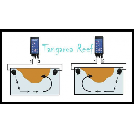Turbelle® stream Kit TS24